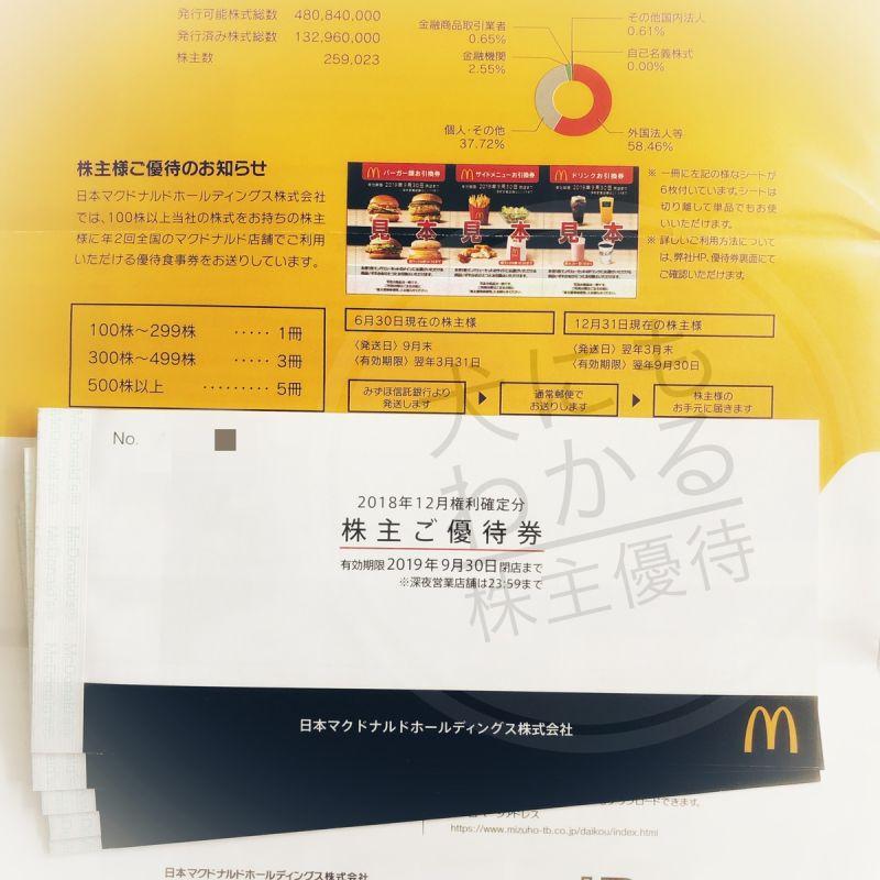 日本マクドナルドホールディングス株式会社 株主優待品