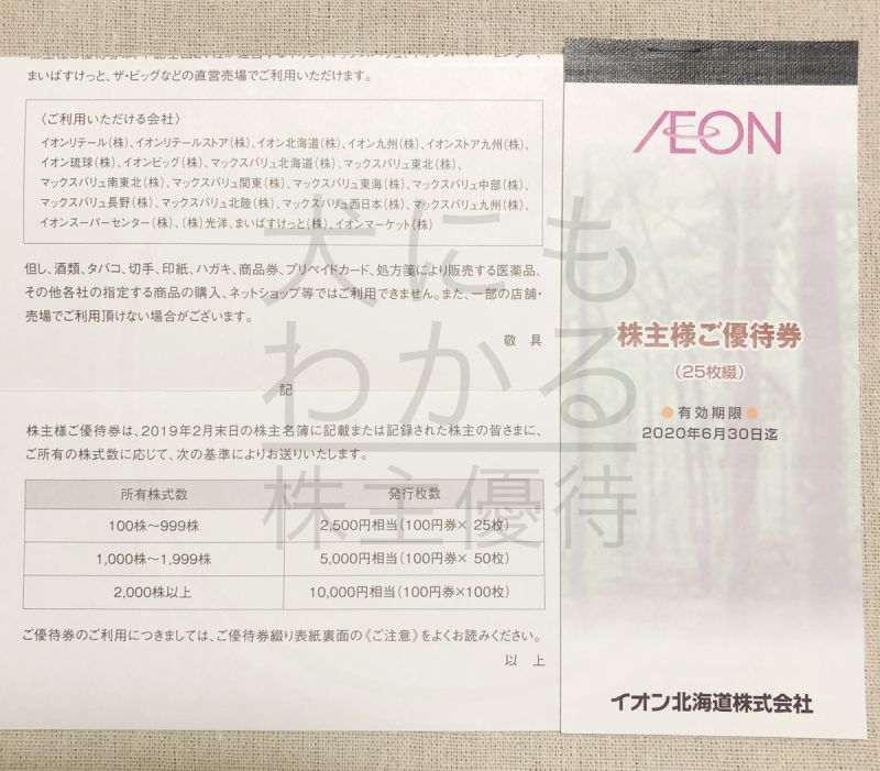 イオン北海道株式会社 株主優待品