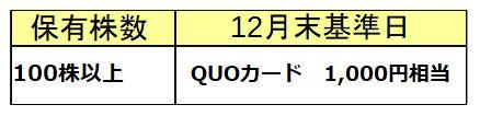 株式会社ダイキアクシス 株主優待 QUOカード
