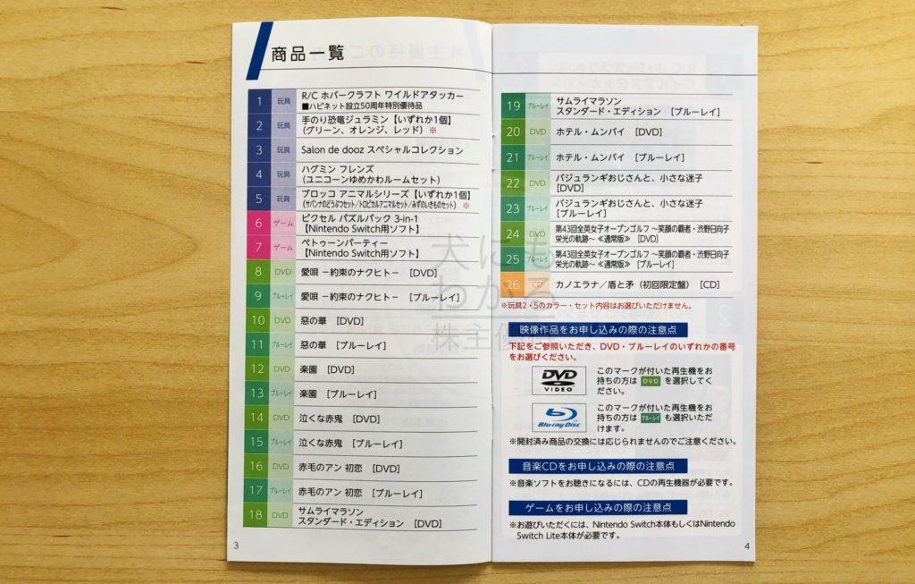 ハピネット カタログ2020 ①